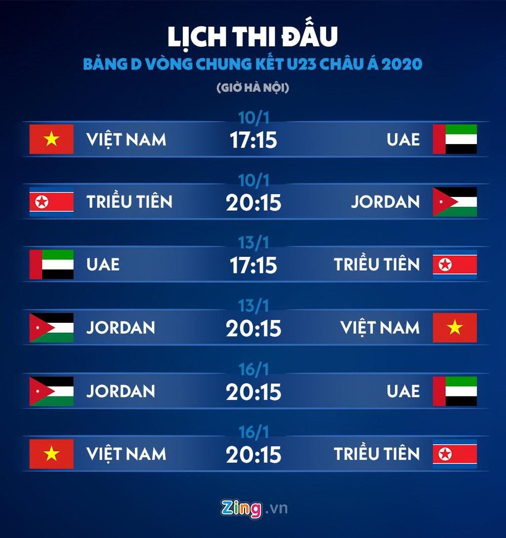 Vi sao U23 Viet Nam va ca chau A khat thang tren dat Thai Lan? hinh anh 7 U23_Trieu_Tien_10.jpg