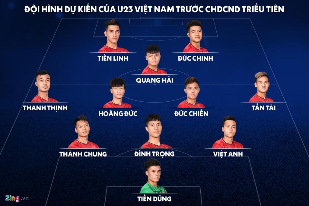 U23 Viet Nam vs Trieu Tien: Dung cho doi, hay tu lam nen chien thang hinh anh 6 U23_Viet_Nam_vs_Trieu_Tien_5.jpg
