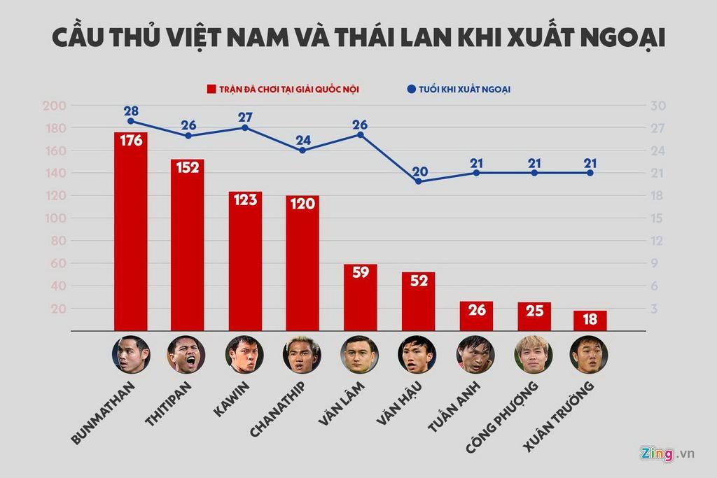 Tuyen thu Viet Nam xuat ngoai anh 2