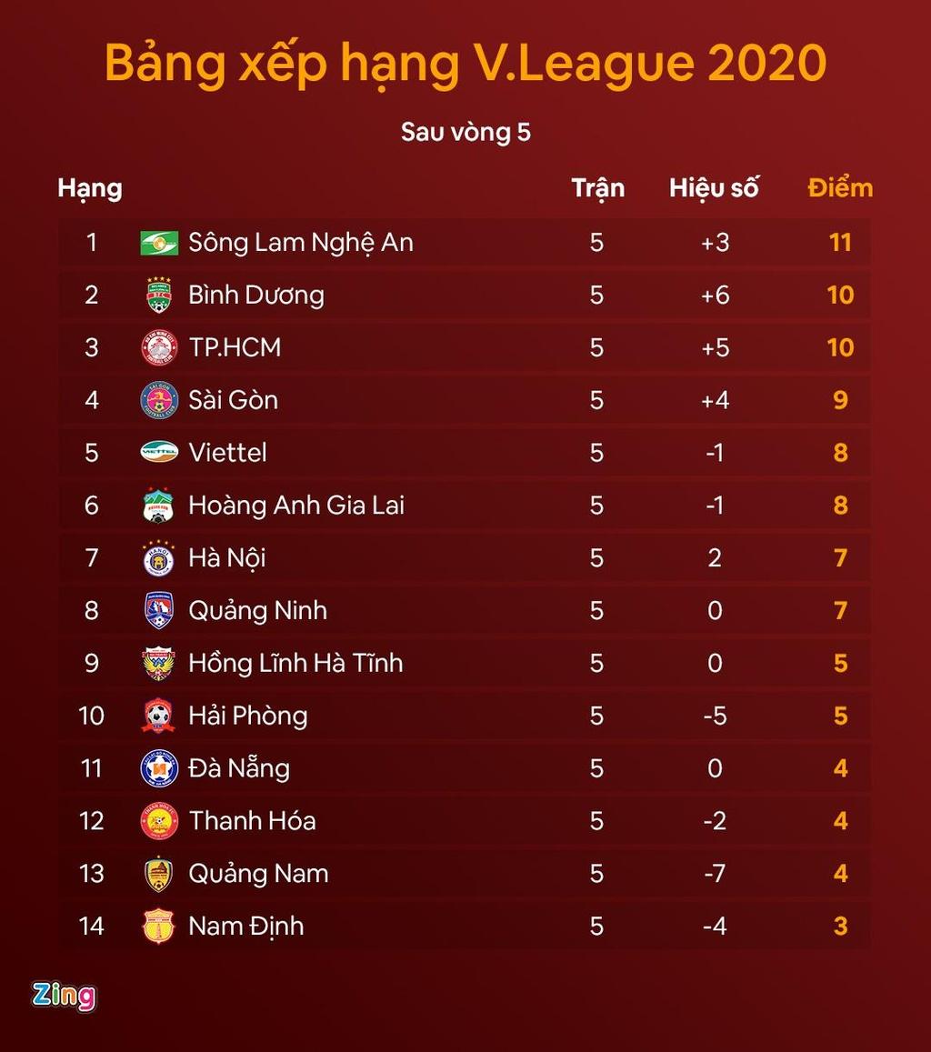 Cong Phuong anh 10