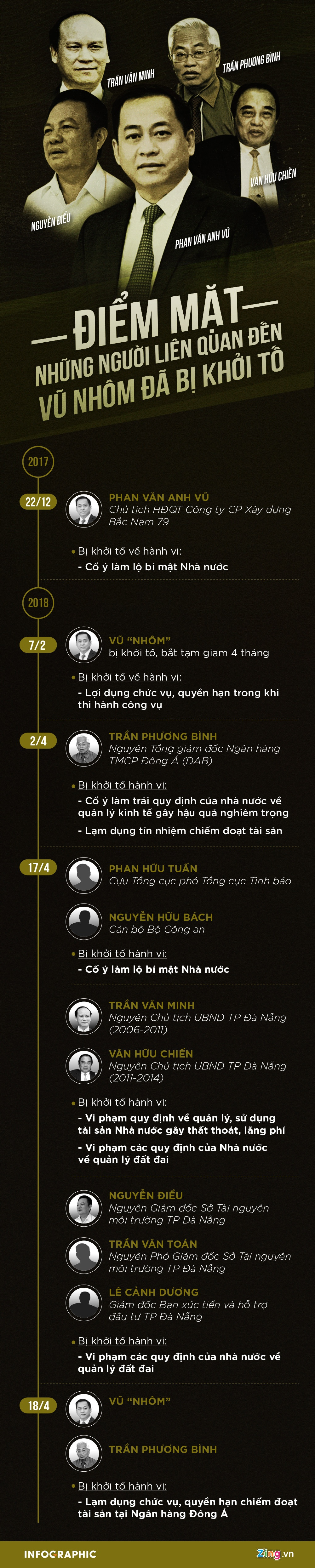 Cuu Chu tich Da Nang anh 5