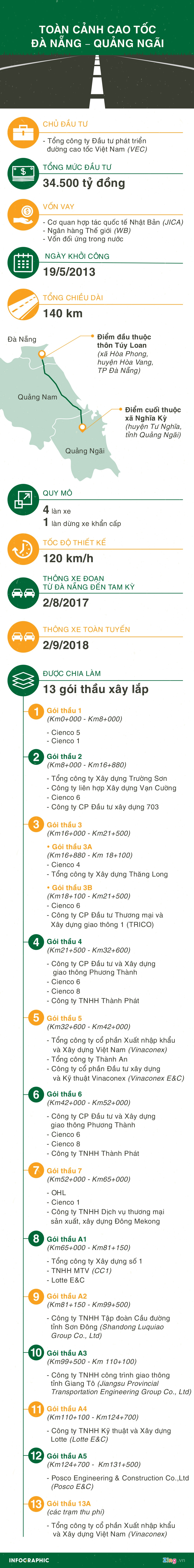 Phat hien them nhieu cau tren cao toc 34.500 ty bi nut, tham nuoc hinh anh 16