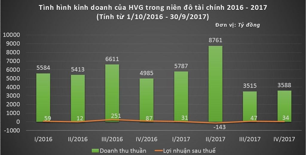 Vua ca Hung Vuong dang lun sau vao 'vet xe do' cua Hoang Anh Gia Lai? hinh anh 2