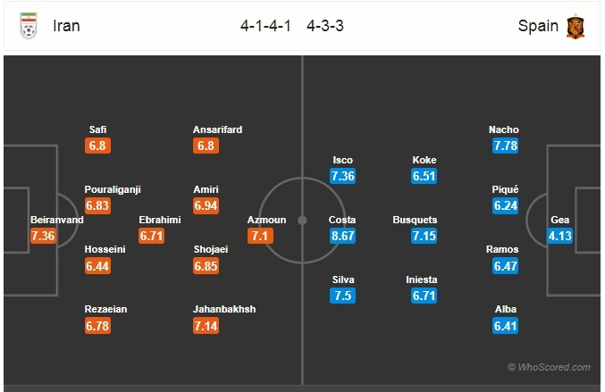 Iran gap Tay Ban Nha: Diego Costa lai cuu La Roja? hinh anh 3