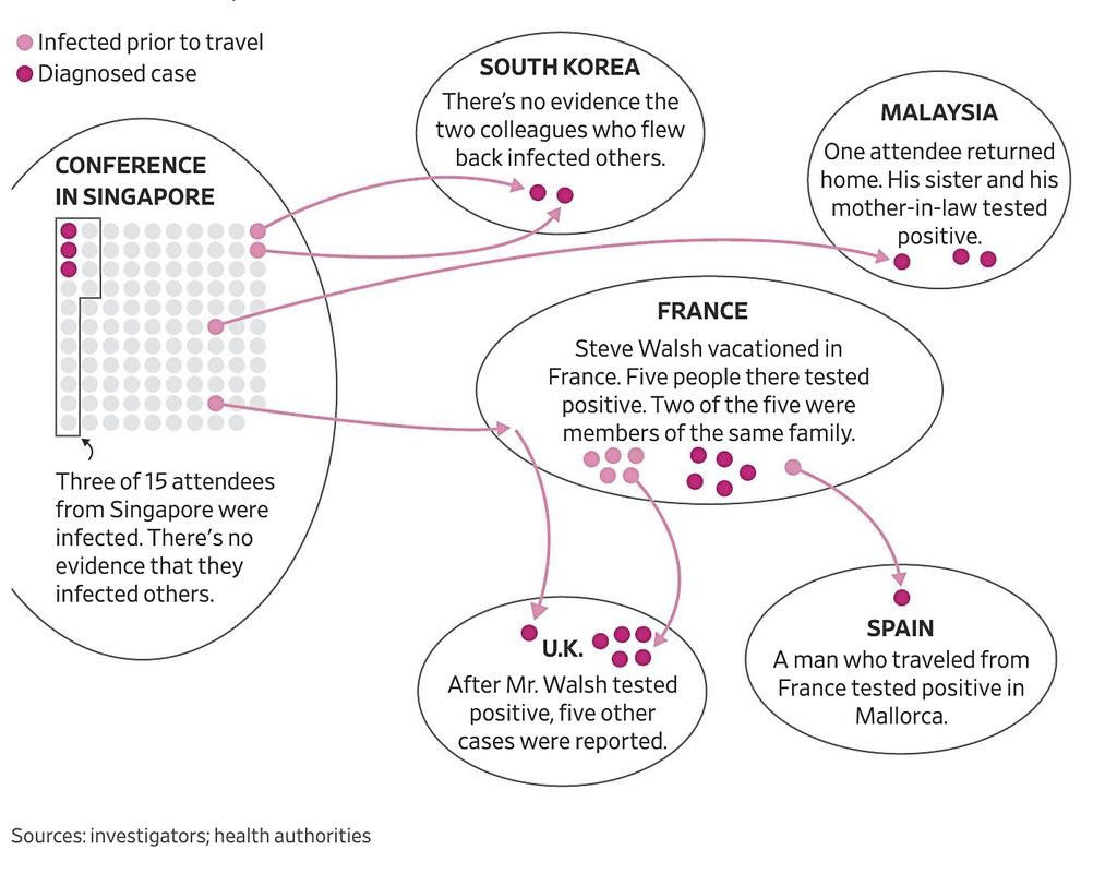 Virus corona lay lan khap A, Au tu mot hoi thao kinh doanh o Singapore hinh anh 3 KMD_104.jpg