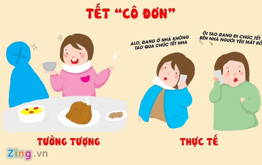 Tranh vui: Tet von di 'khong nhu la mo' doi voi hoi chi em Viet hinh anh 3