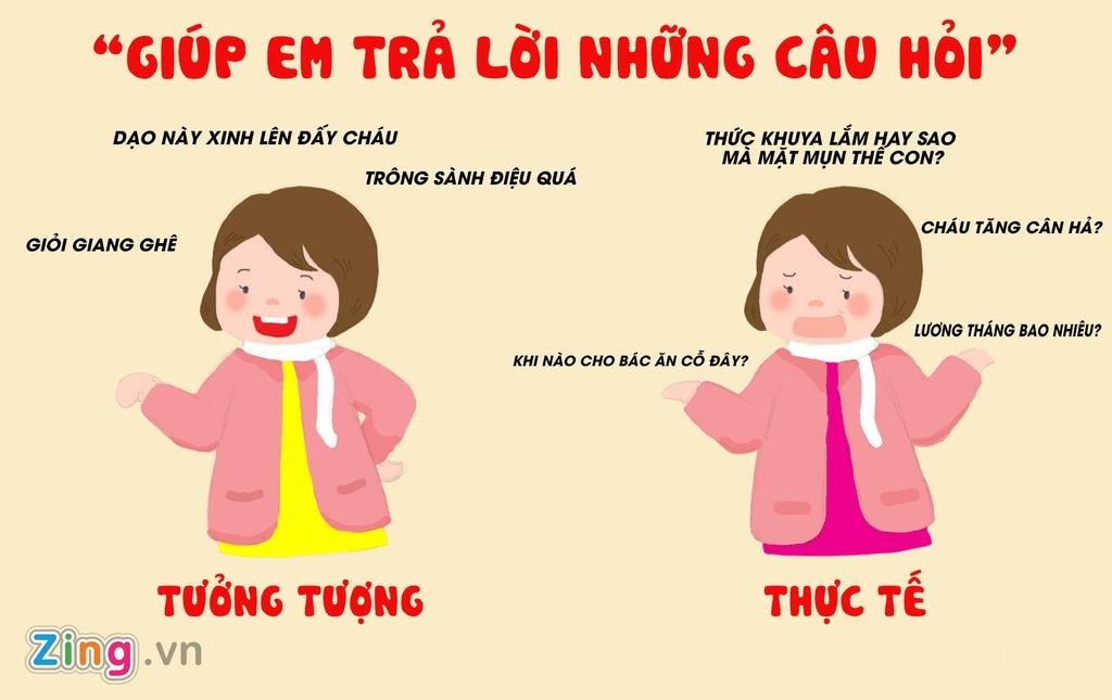 Tranh vui: Tet von di 'khong nhu la mo' doi voi hoi chi em Viet hinh anh 6