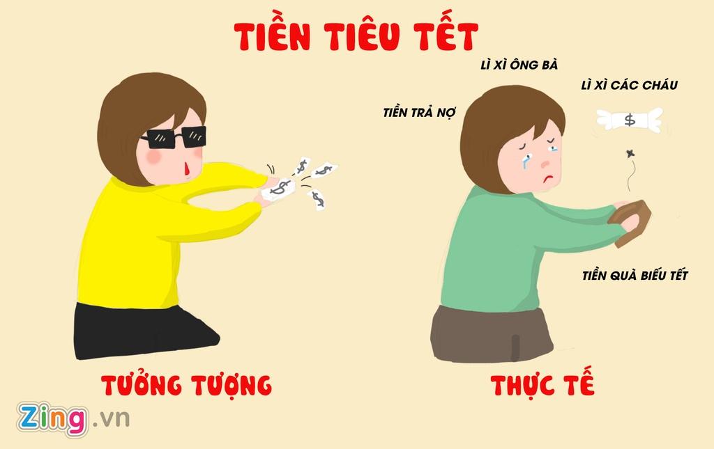 Tranh vui: Tet von di 'khong nhu la mo' doi voi hoi chi em Viet hinh anh 7