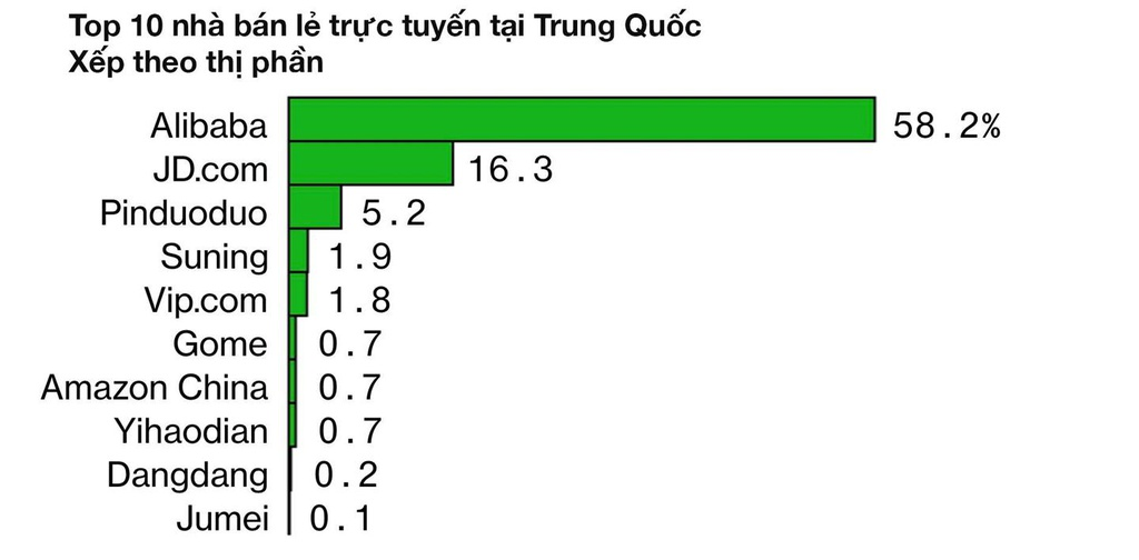 Cong nghe Trung Quoc phu thuoc My nhu the nao hinh anh 5