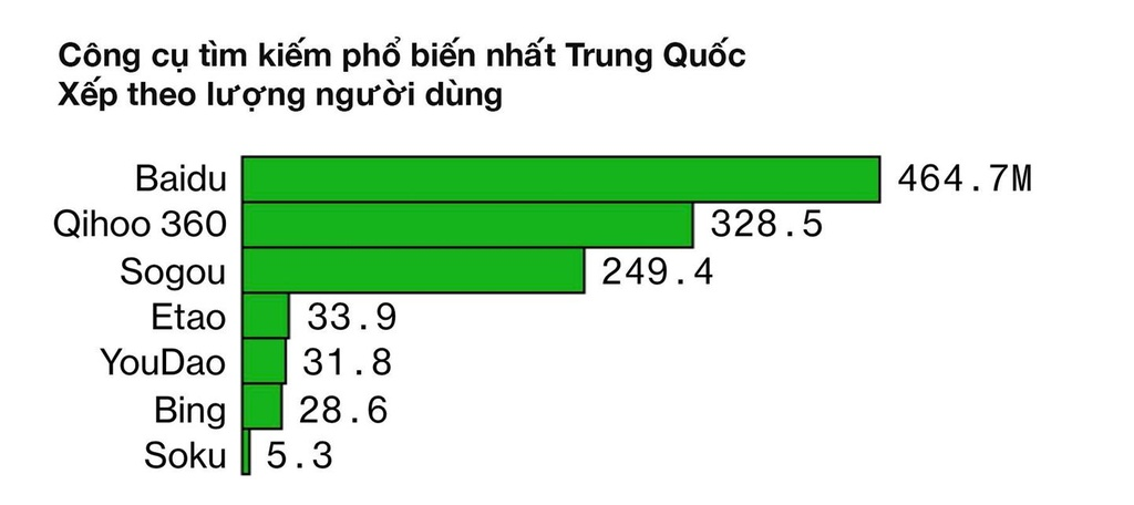 Cong nghe Trung Quoc phu thuoc My nhu the nao hinh anh 6