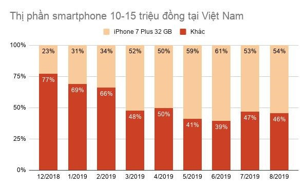 chiec iPhone nguoi Viet khong can anh 3