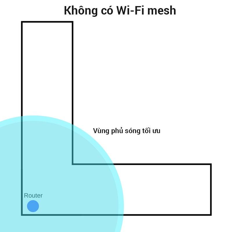 Da den luc ban thay doi mang Wi-Fi o nha de song tot hon hinh anh 2 Z04904012020.jpg