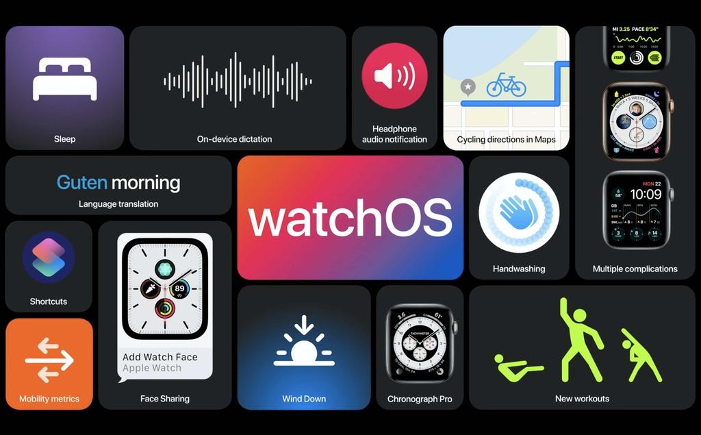 Toan canh su kien WWDC 2020 cua Apple anh 3