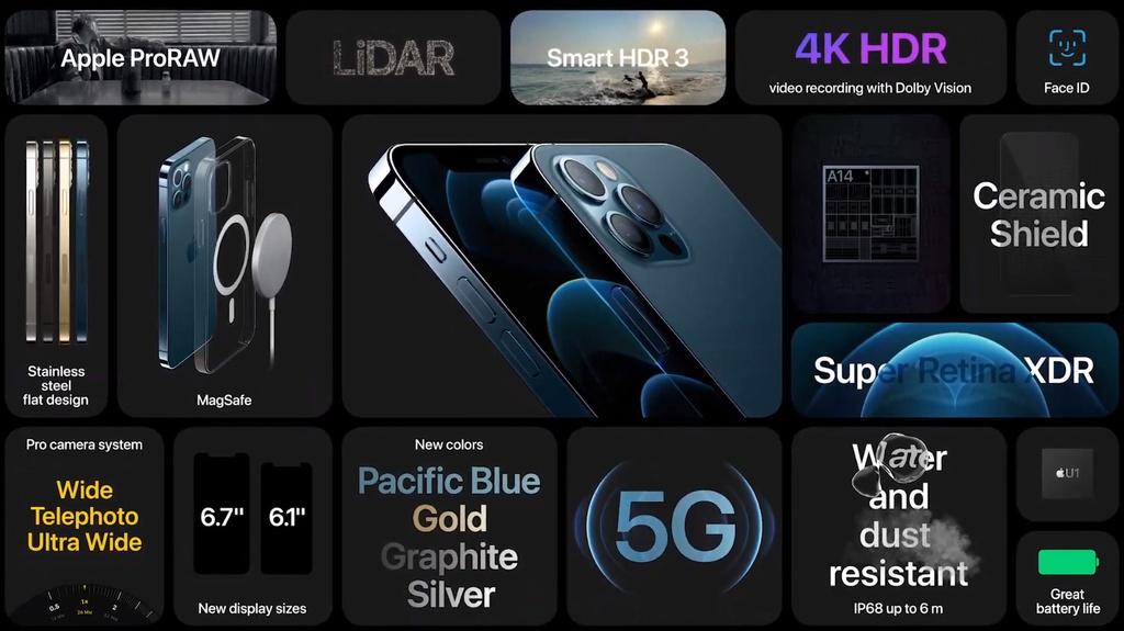 iPhone 12 Pro va 12 Pro Max: Dep,  gia khoi diem 999 USD. anh 4