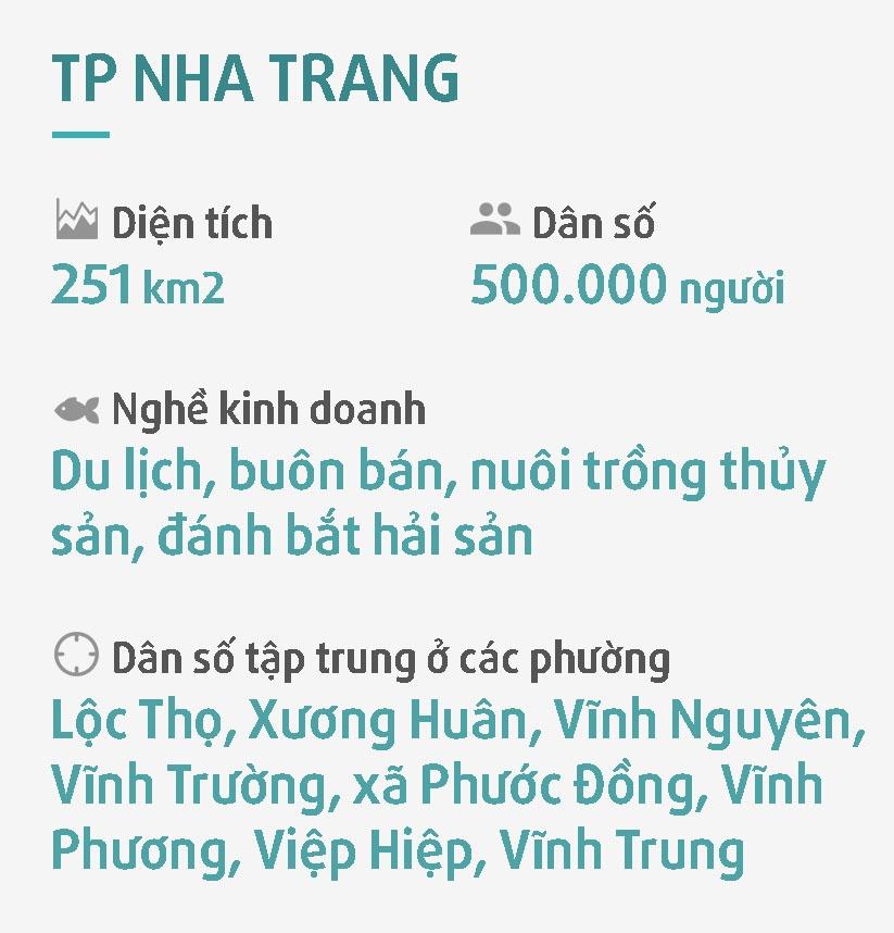 Nha Trang ngon ngang sau bao anh 22