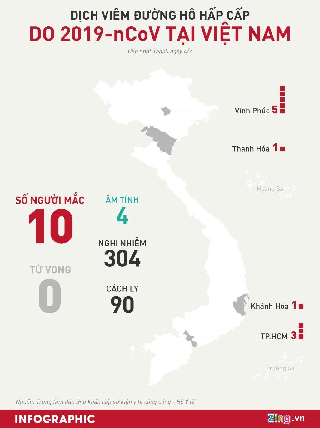 Phun thuoc khu trung may bay tu Hong Kong ve Ha Noi hinh anh 12 Corona_o_VN_4_2_1.jpg