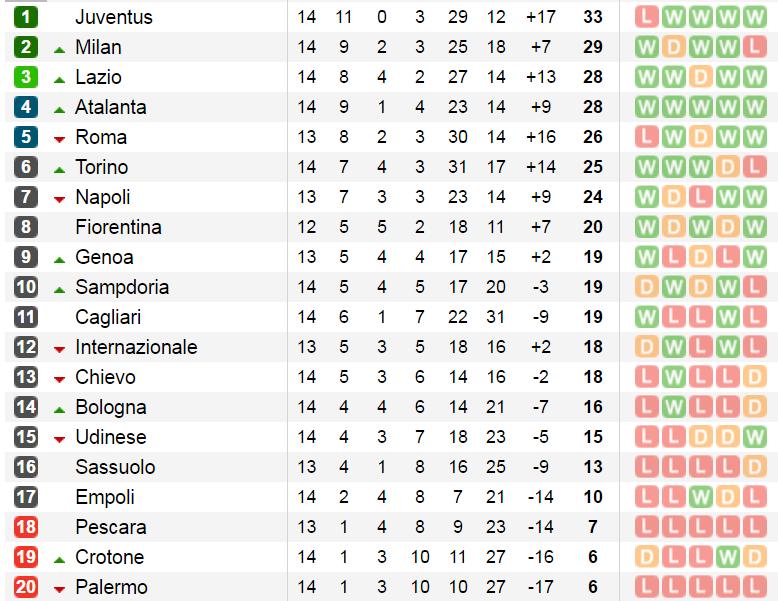 Tran Genoa vs Juventus anh 11