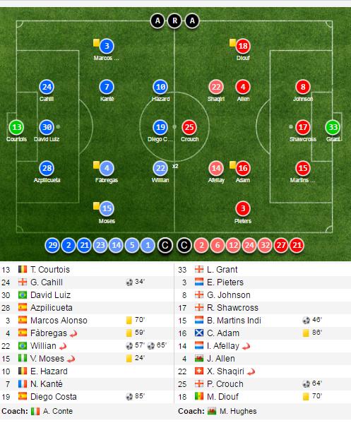 tran Chelsea vs Stoke City anh 14