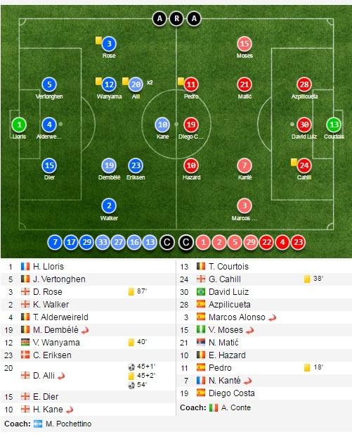 Thua Tottenham 0-2, Chelsea dut mach thang lien tiep hinh anh 12