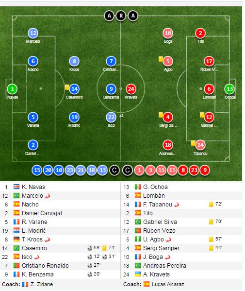tran Real Madrid vs Granada anh 10