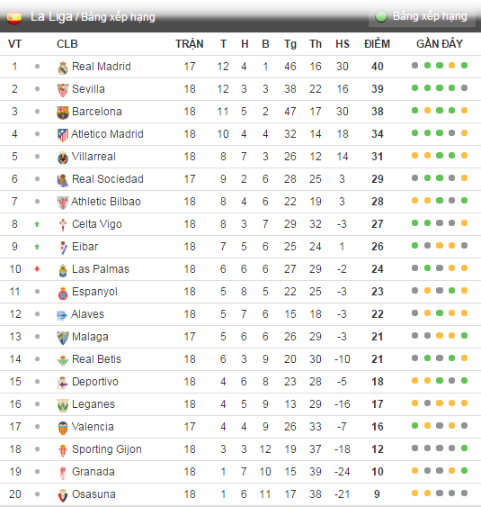 tran Sevilla vs Real Madrid anh 11