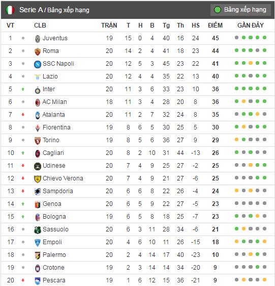 tran Fiorentina vs Juventus anh 8