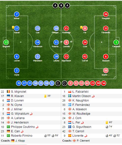 Tran Liverpool vs Swansea anh 13