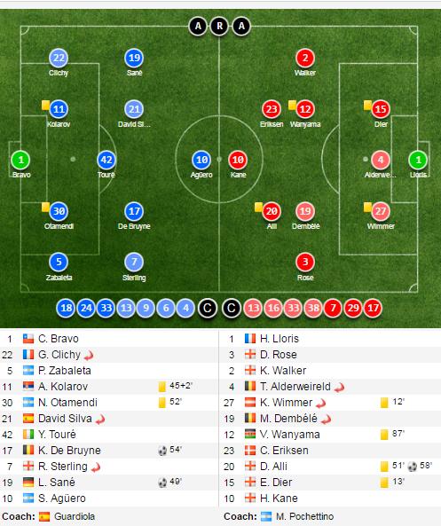 Tran Man City vs Tottenham anh 17