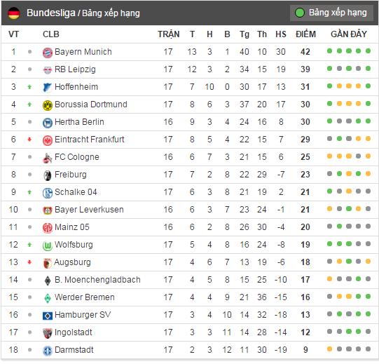 Tran RB Leipzig vs Frankfurt anh 10