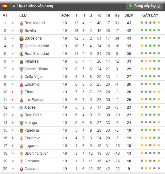 Tran Eibar vs Barcelona anh 11