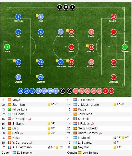 tran Atletico vs Barcelona anh 13