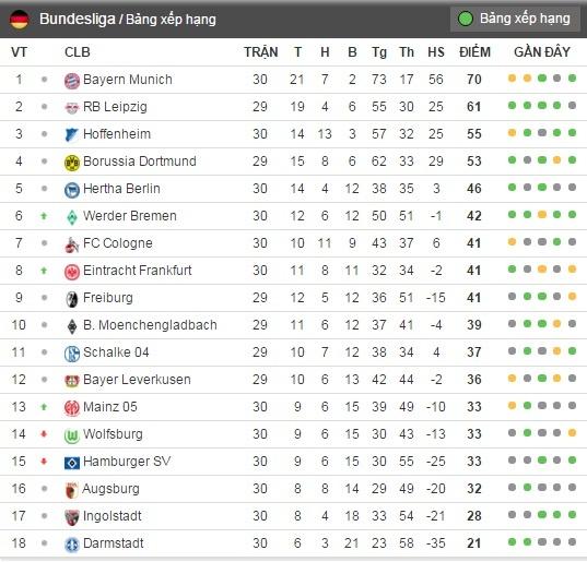 Tran Bayern vs Mainz 05 anh 12