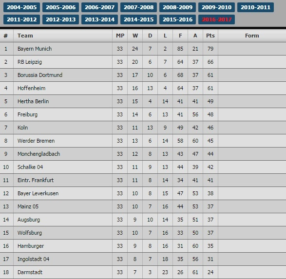 tran RB Leipzig vs Bayern anh 15