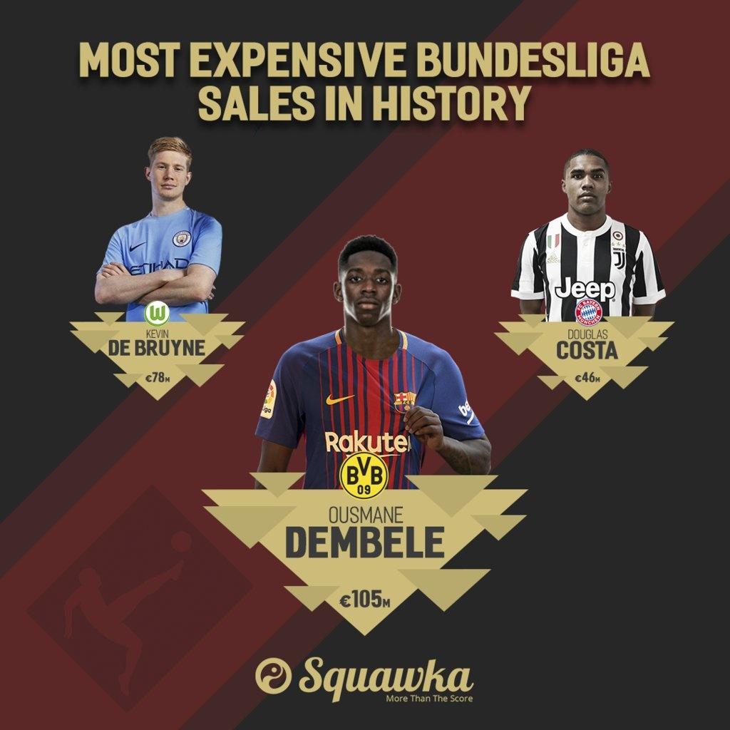 Vi sao Dembele xung dang voi gia 105 trieu euro? hinh anh 2