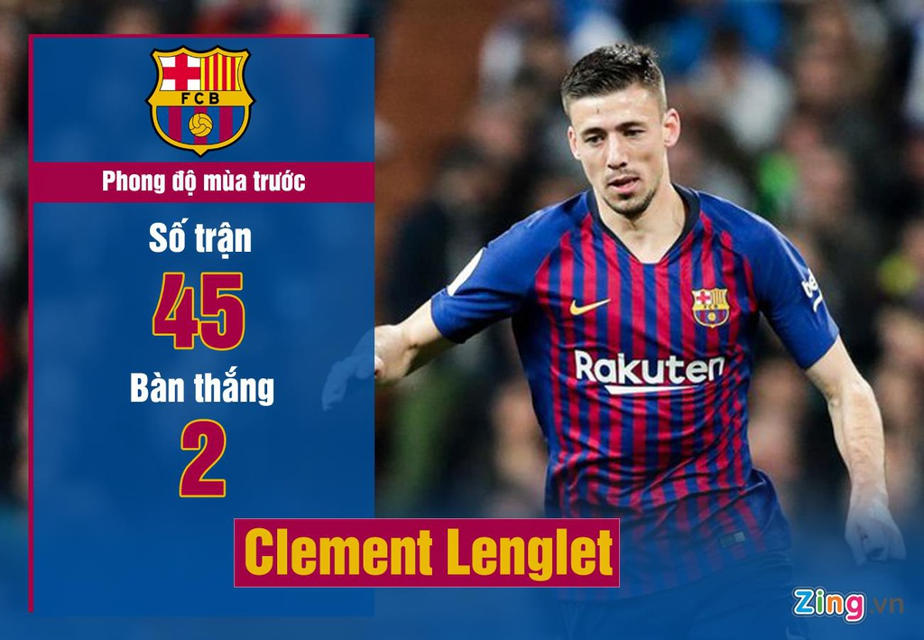 Danh gia nhung ban hop dong giup Barca vo dich La Liga hinh anh 3