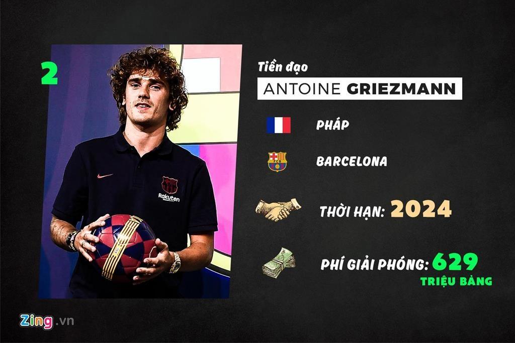 Vi sao Griezmann chua chiem duoc long tin cua Messi? hinh anh 4