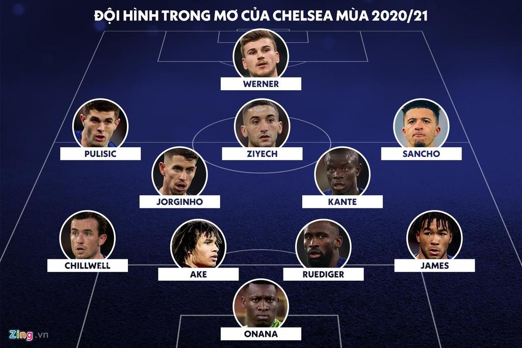 Chelsea thua MU anh 1