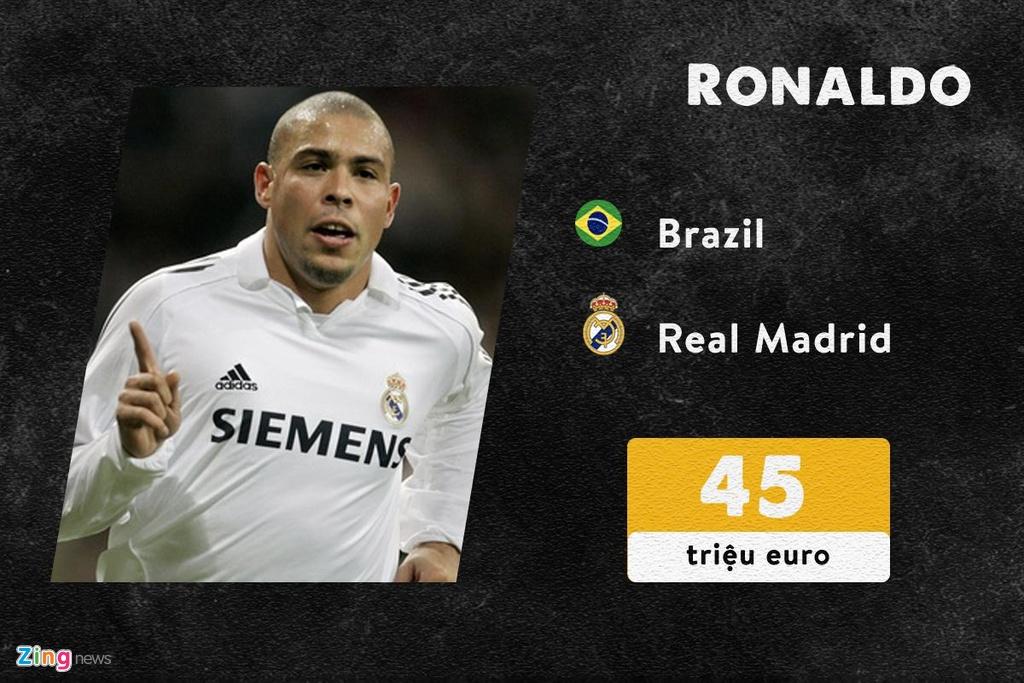 Ronaldinho ngoi tu anh 10