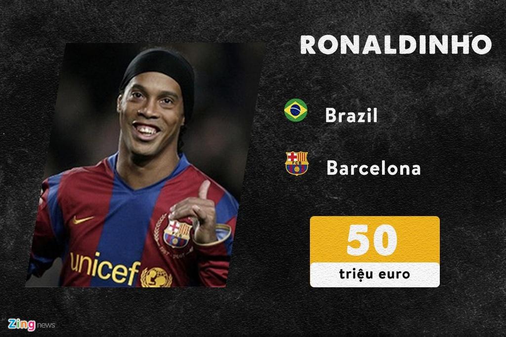Ronaldinho ngoi tu anh 8