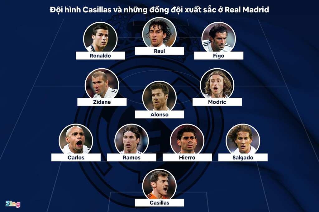 Casillas tranh cu chu tich anh 1