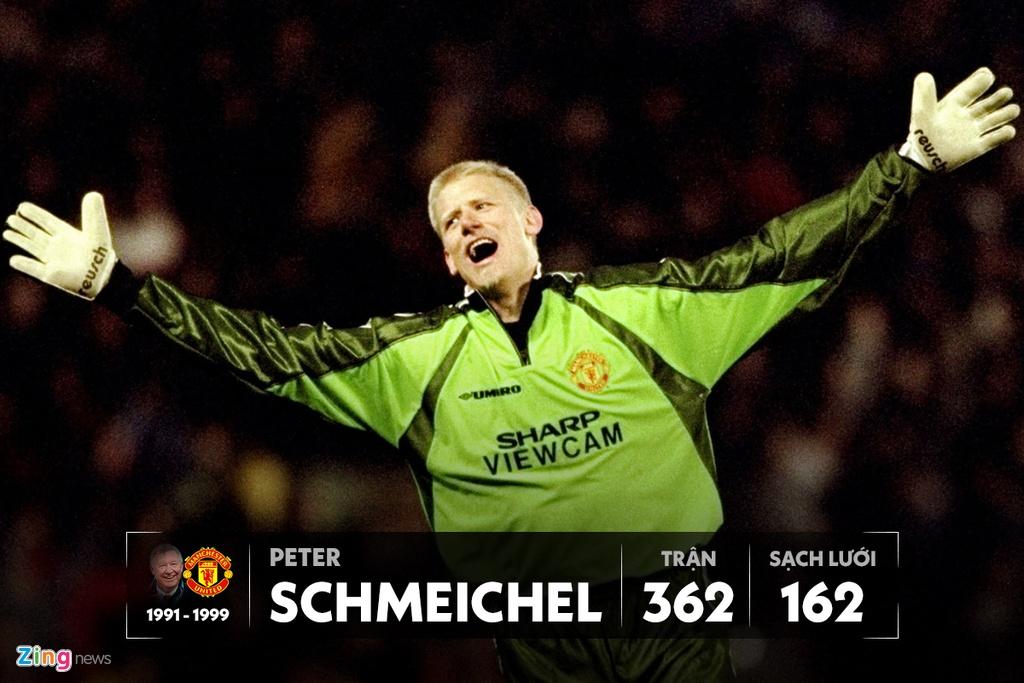 The he 92 Man Utd anh 2