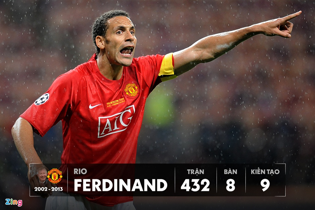 The he 92 Man Utd anh 4