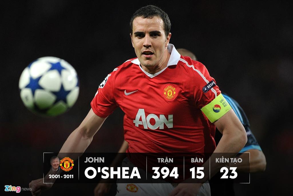 The he 92 Man Utd anh 5
