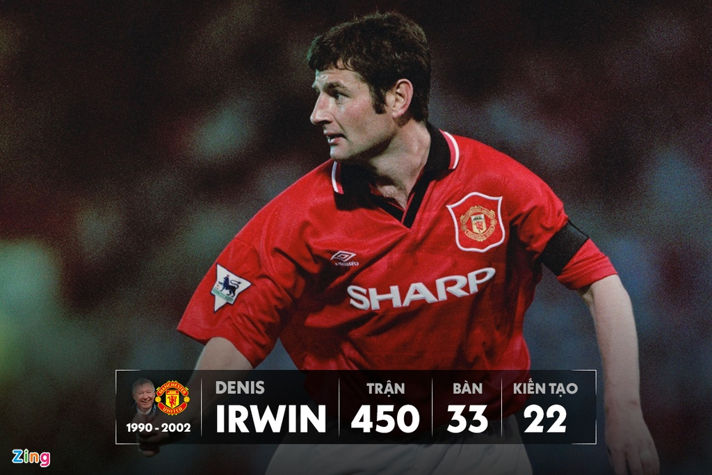 The he 92 Man Utd anh 6