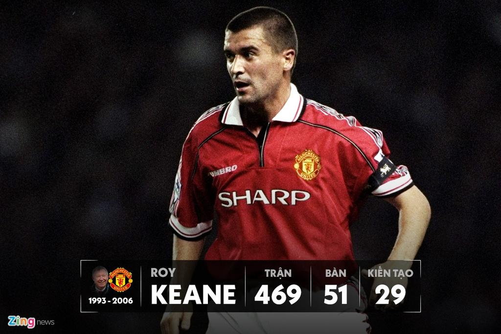 The he 92 Man Utd anh 7