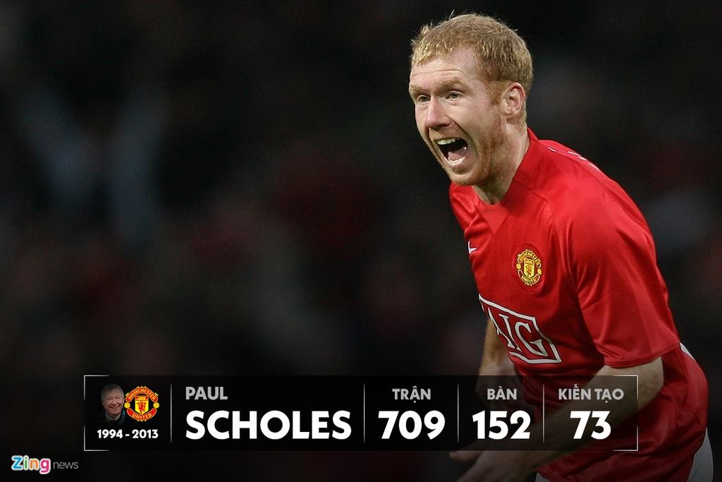 The he 92 Man Utd anh 8