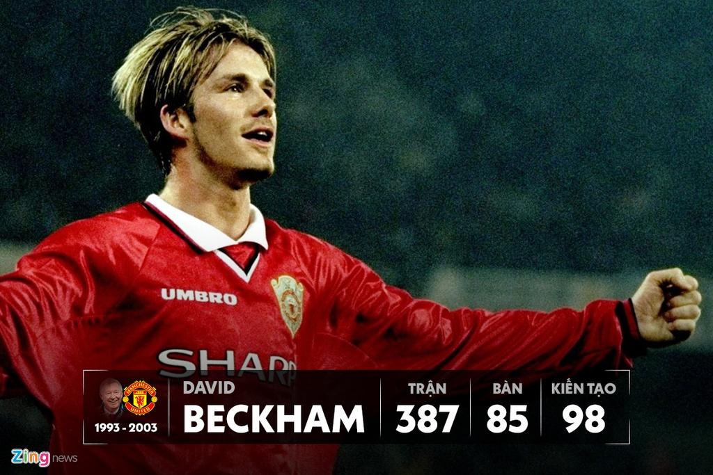 The he 92 Man Utd anh 9