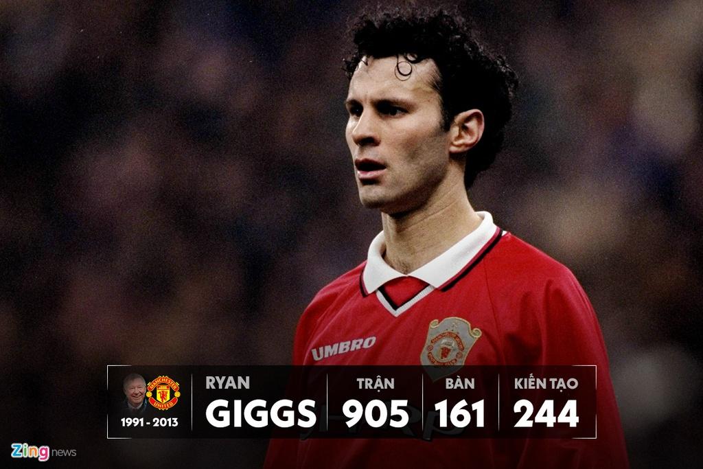 The he 92 Man Utd anh 10