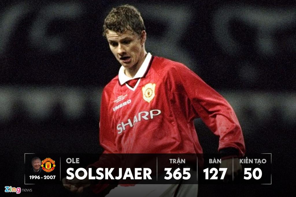 The he 92 Man Utd anh 12