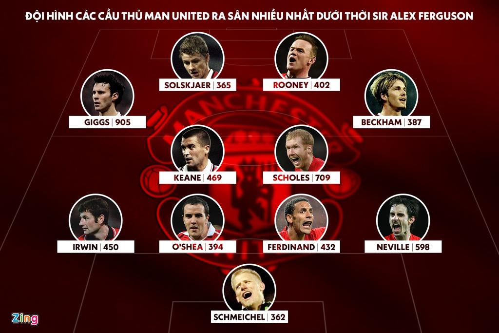 The he 92 Man Utd anh 1